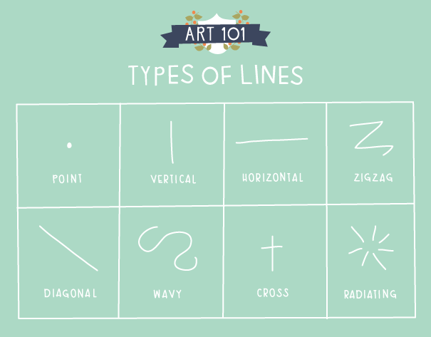 Different Types Of Lines : Types of lines citrus and mint